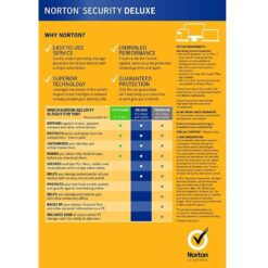 Norton Security Deluxe 2 Users 02