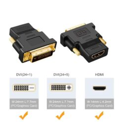 DVI To HDMI Adapter 02