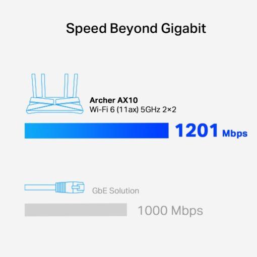 TP-Link AX1500 Next-Gen Wifi 6 Router 07