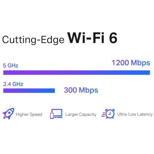 TP-Link WiFi