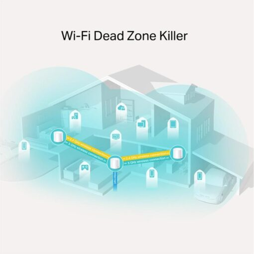 Tplink Deco X20 AX1800 Wifi6 Mesh System Wireless Network Gigabit Router, 3pack 03